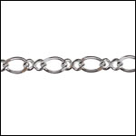 Figure 8 chain RHODIUM