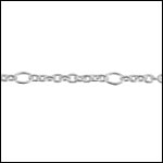 STERLING SILVER 10:1 cable chain per foot